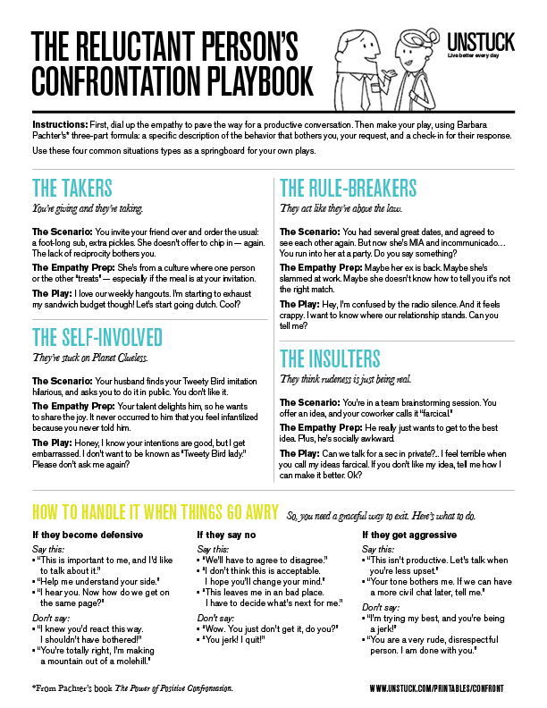The Reluctant Person\'s Confrontation Playbook | Knete, Motive und ...