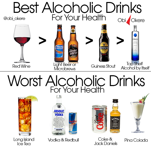 Best And Worst Alcoholic Drinks For Your Health