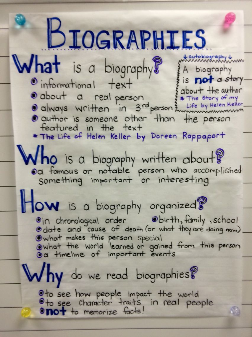Biographies Anchor Chart Pinteres