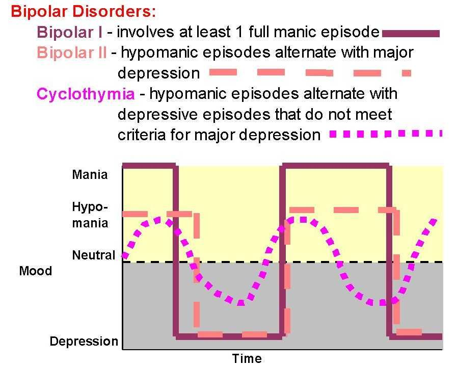 a discussion on the differences in males and females with the mental disorder schizophrenia Why schizophrenia hits men harder: one of the many puzzling characteristics of schizophrenia is that men generally suffer from the mental illness more severely.