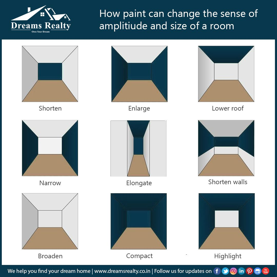 How Paint Can Change The Sense Of Amplitude And Size Of A Room Making Room Infographic Wall Painting Techniques