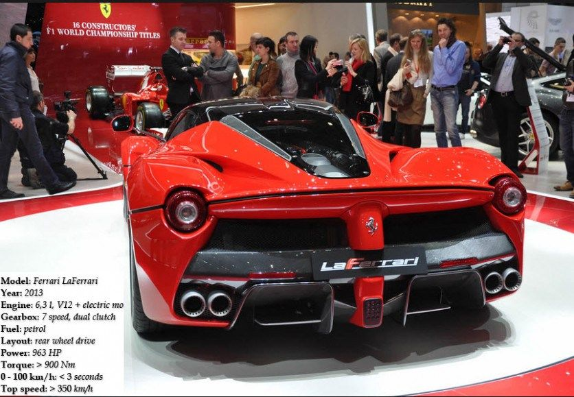 Pin by Cars Sport on Cars Sports