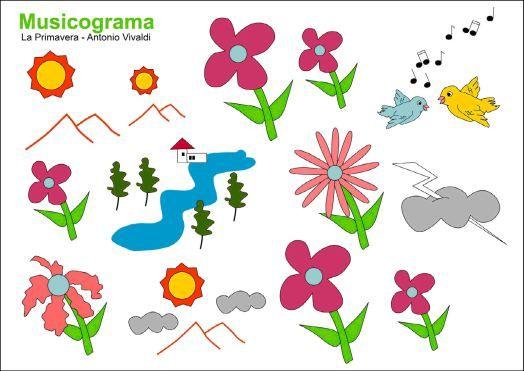 musicograma la primavera de vivaldi para niños - Buscar con Google ...