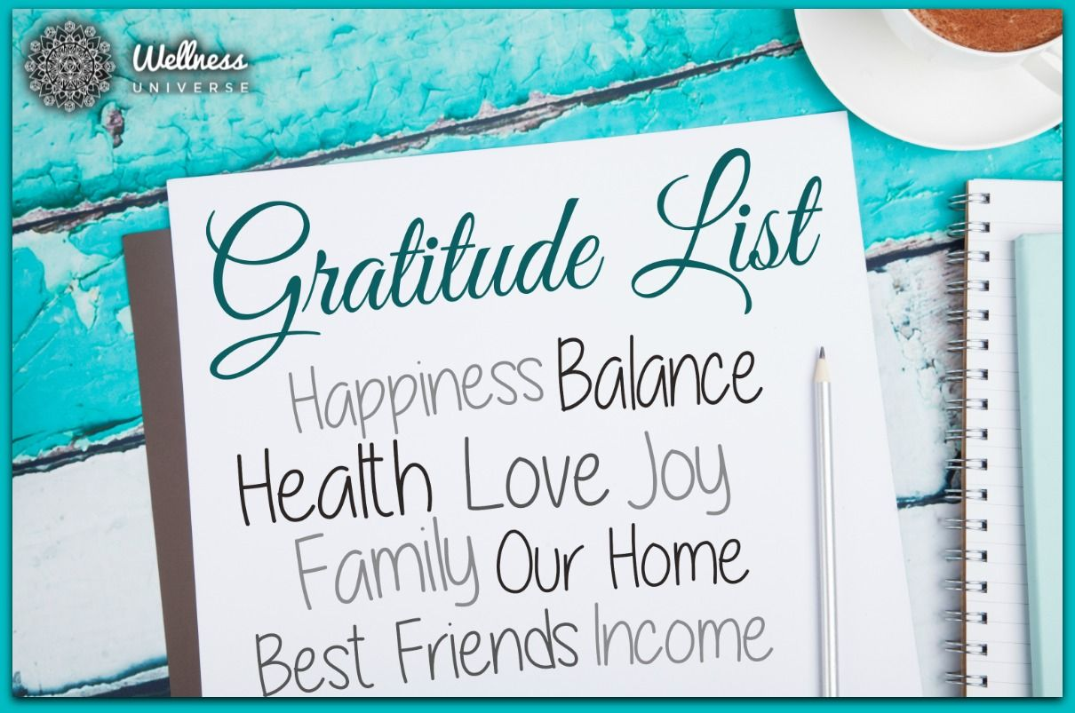 Mind Body Spirit Wellness Worksheet
