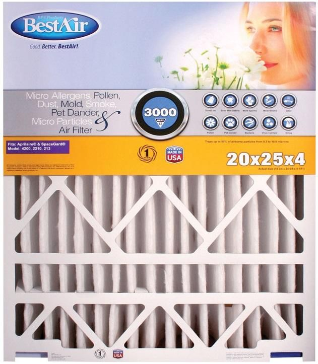 Bestair Sg213 Box 13r Pleated Air Filter Merv 13 Air Filter