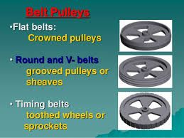 Image Result For Crowned Pulley Belt Why Pulley Timing Belt Belt