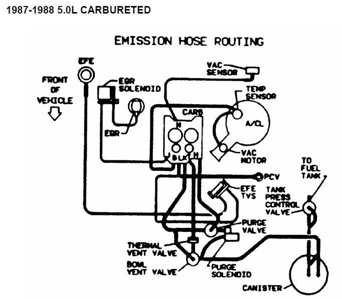 Vacuum Hose Diagram