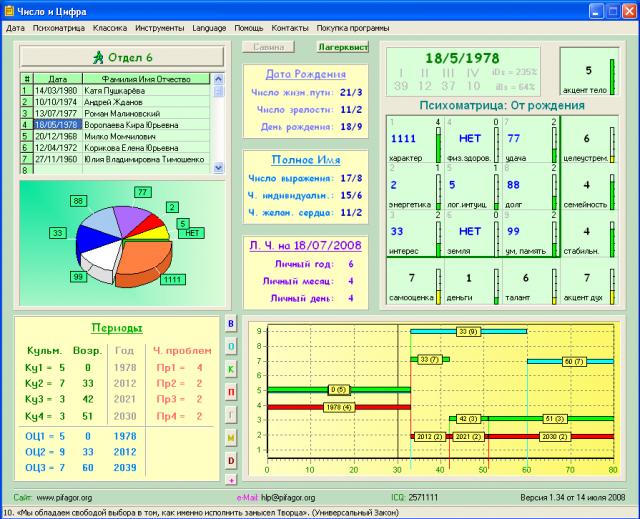 Скачать программа нумерология окно 1 программа скачать