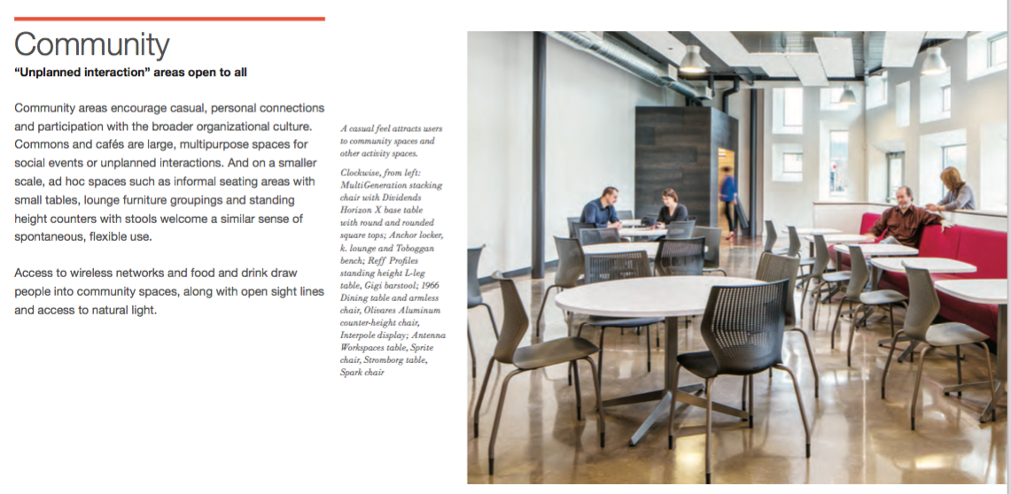 """from Knoll's """"ActivitySpaces_brochure.pdf"""""""