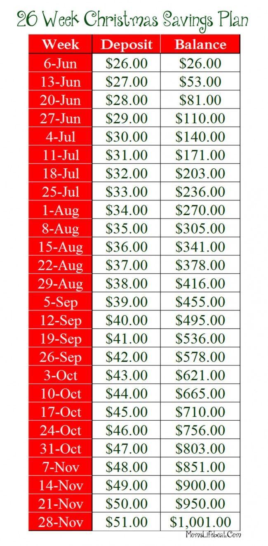 christmas savings plan on pinterest