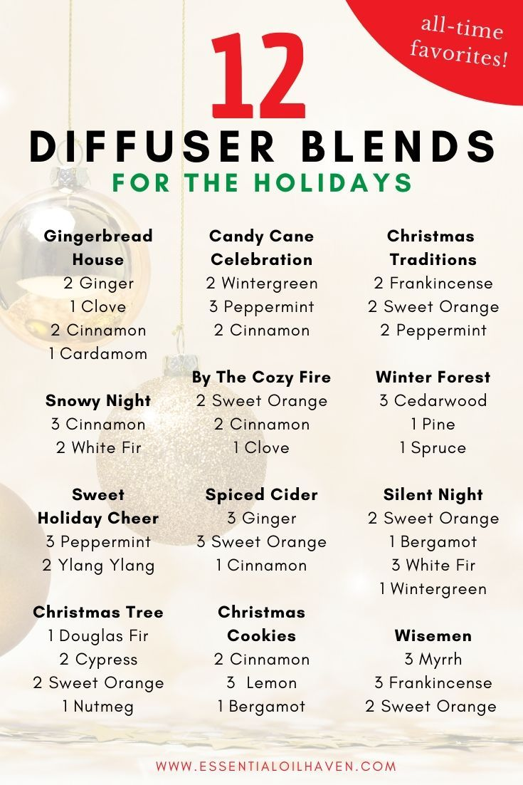 12 Of My Favorite Essential Oils Christmas Diffuser Blends #winterdiffuserblends