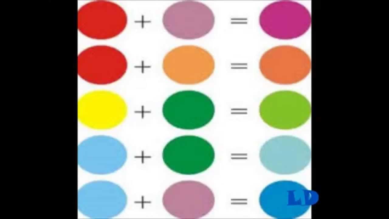 Mistura de cores ,formar outras cores
