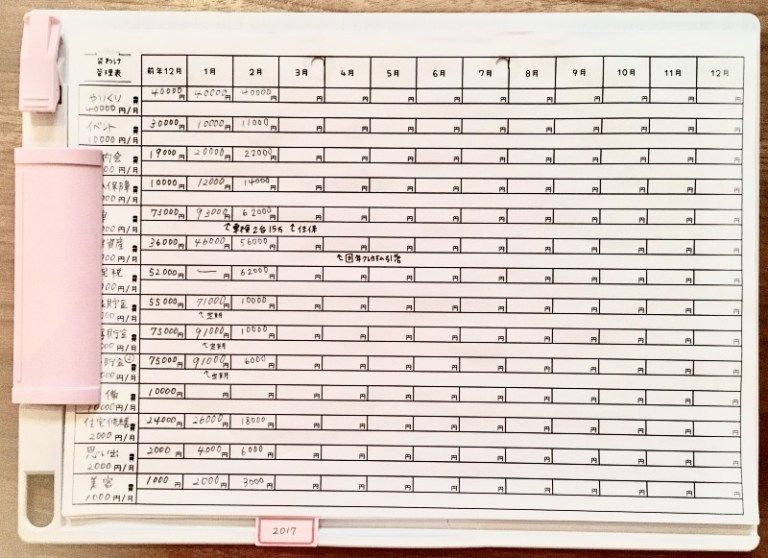 印刷して使える a4手書き家計簿表テンプレート無料配布一覧