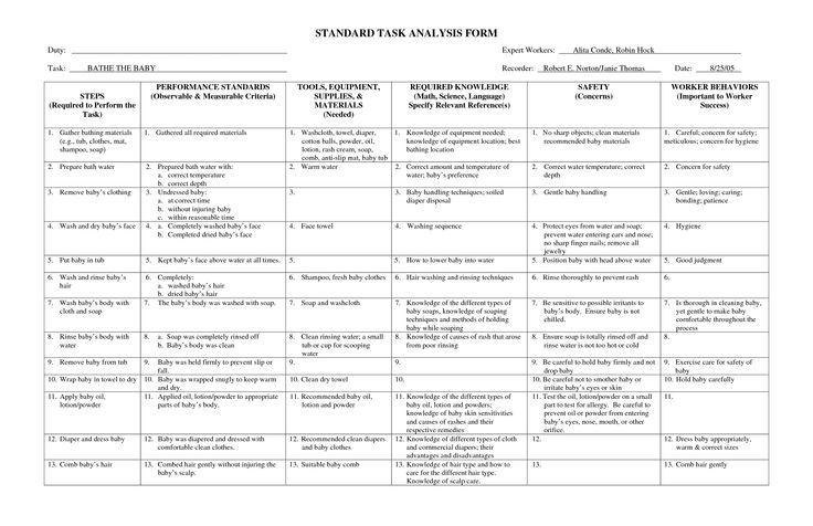 Standard Task Analysis Form If You Like Ux Design Or Design