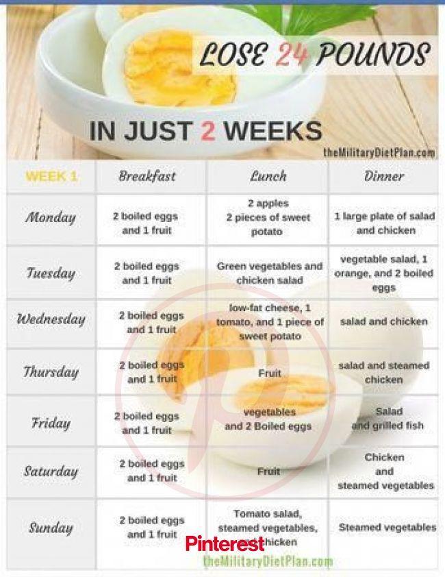 Pierderea în greutate a fazei de atac de 10 zile cum pot pierde 6 grăsimi corporale