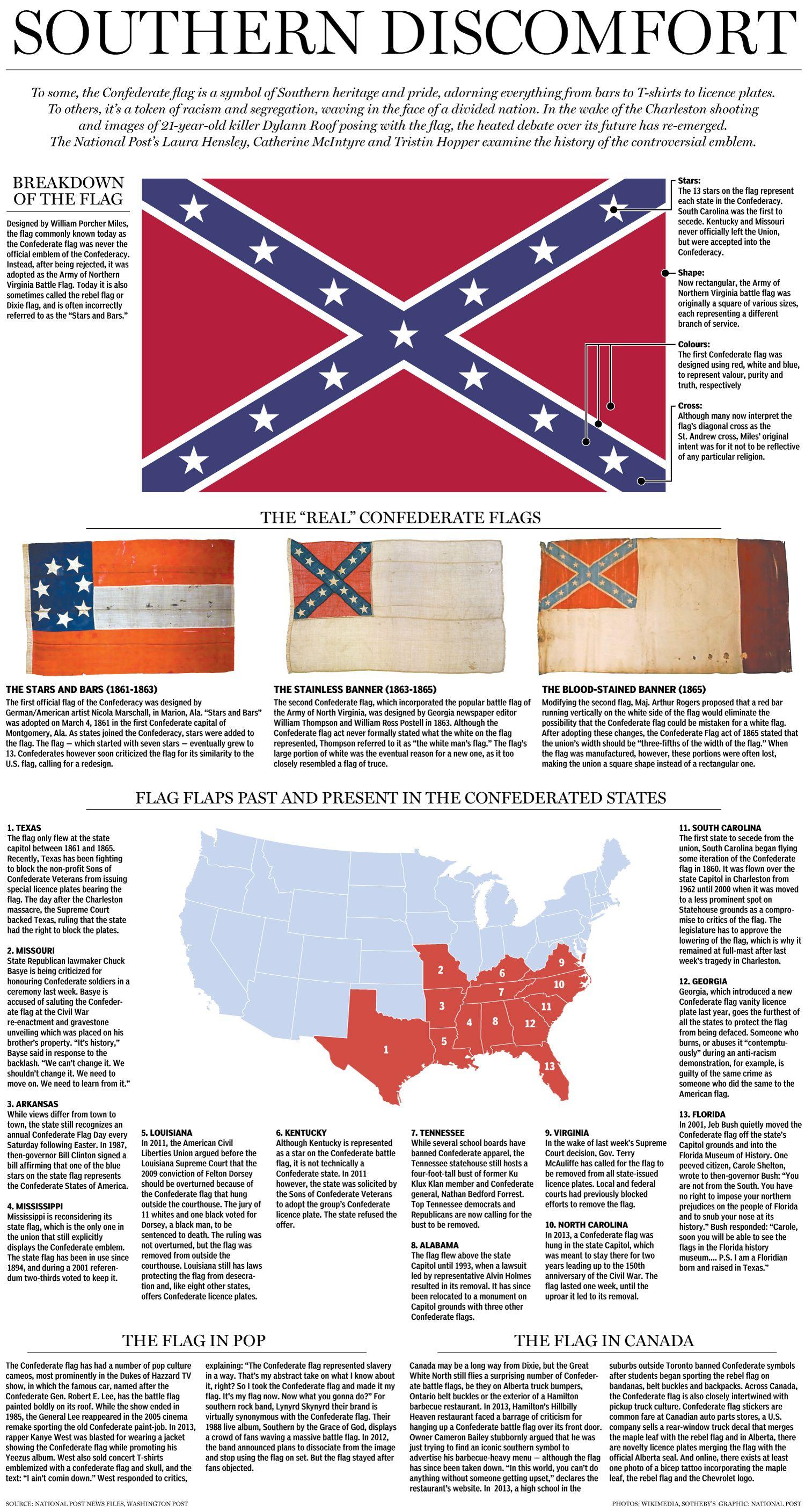 Confederate flag 940 american civil war pinterest flags stuffing biocorpaavc Choice Image