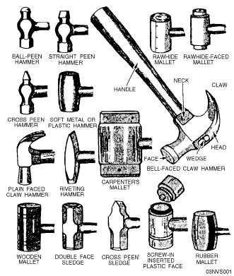 Common Hammer Head Types Hammer Head Miscellaneous Tools Claw Hammer