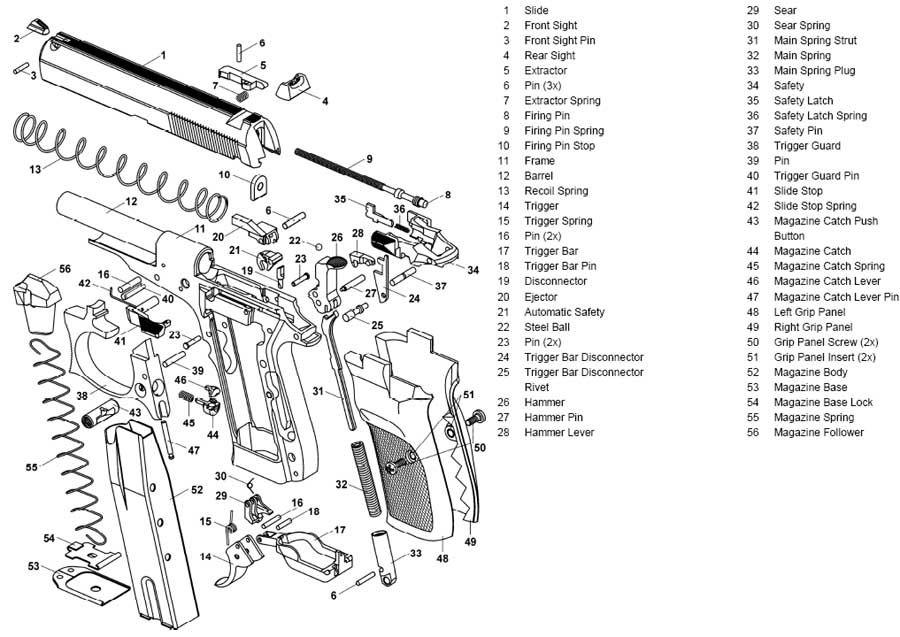 pistola cz 83