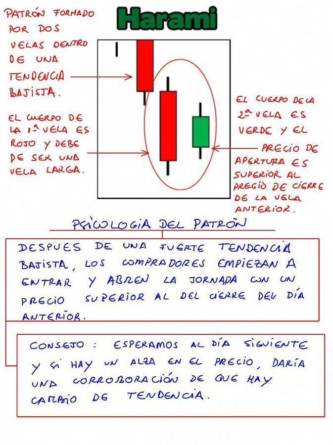 Crypto currency trading strategies kastamonuspor vs galatasaray betting tips