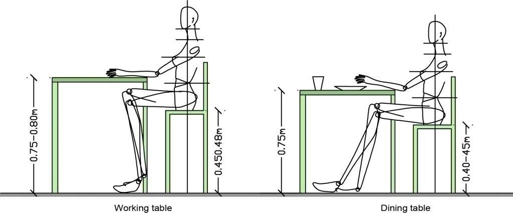 Esstisch Höhe #Badezimmer #Büromöbel #Couchtisch #Deko ideen ...