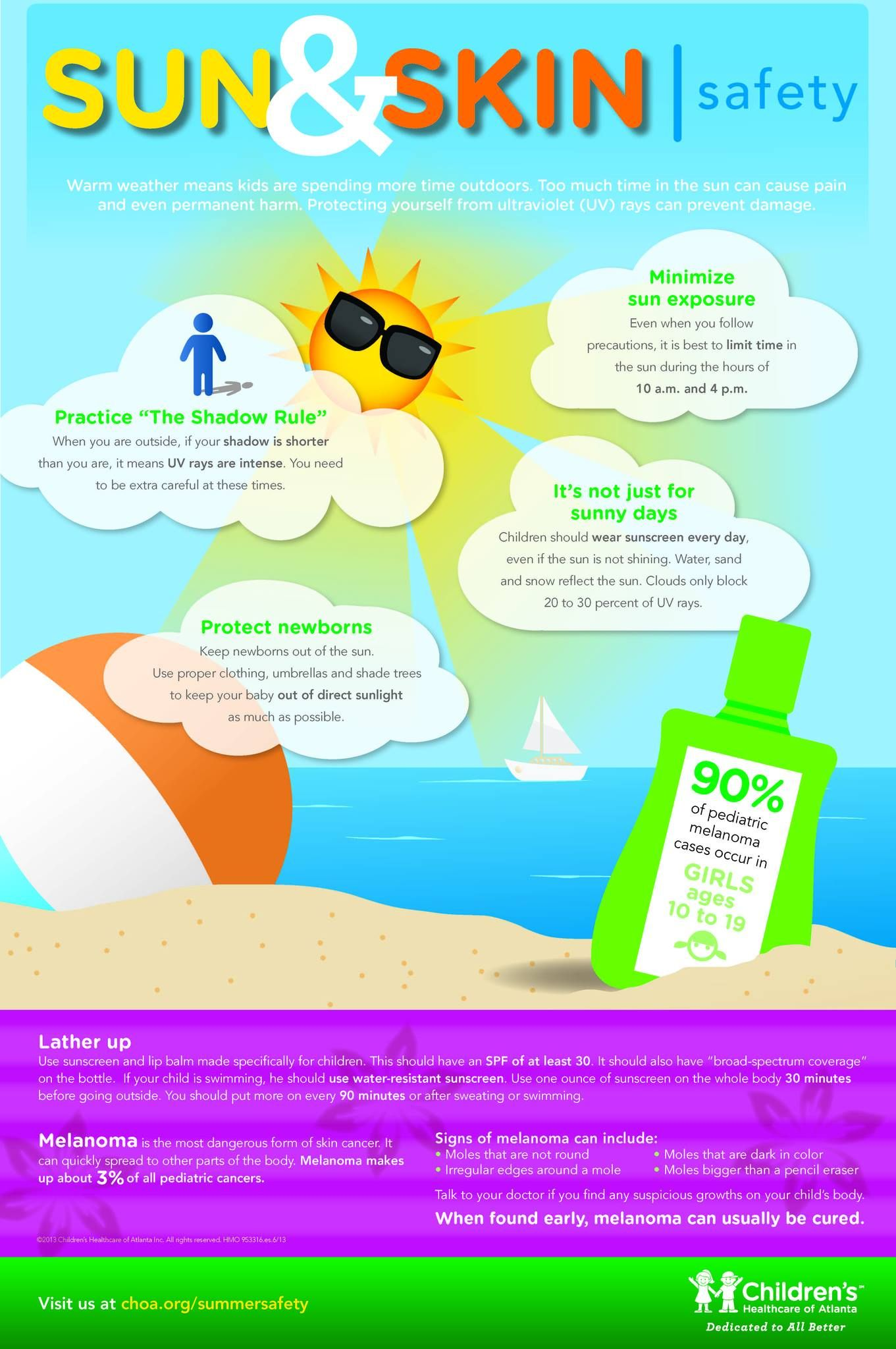 9bfc7fa7a42 Now that the warm weather is in full force, kids are eager to enjoy outdoor  activities. Unfortunately, excessive exposure to the sun can cause  suffering and ...