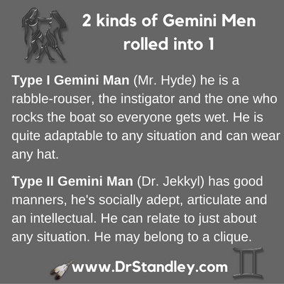 ALL ABOUT Gemini