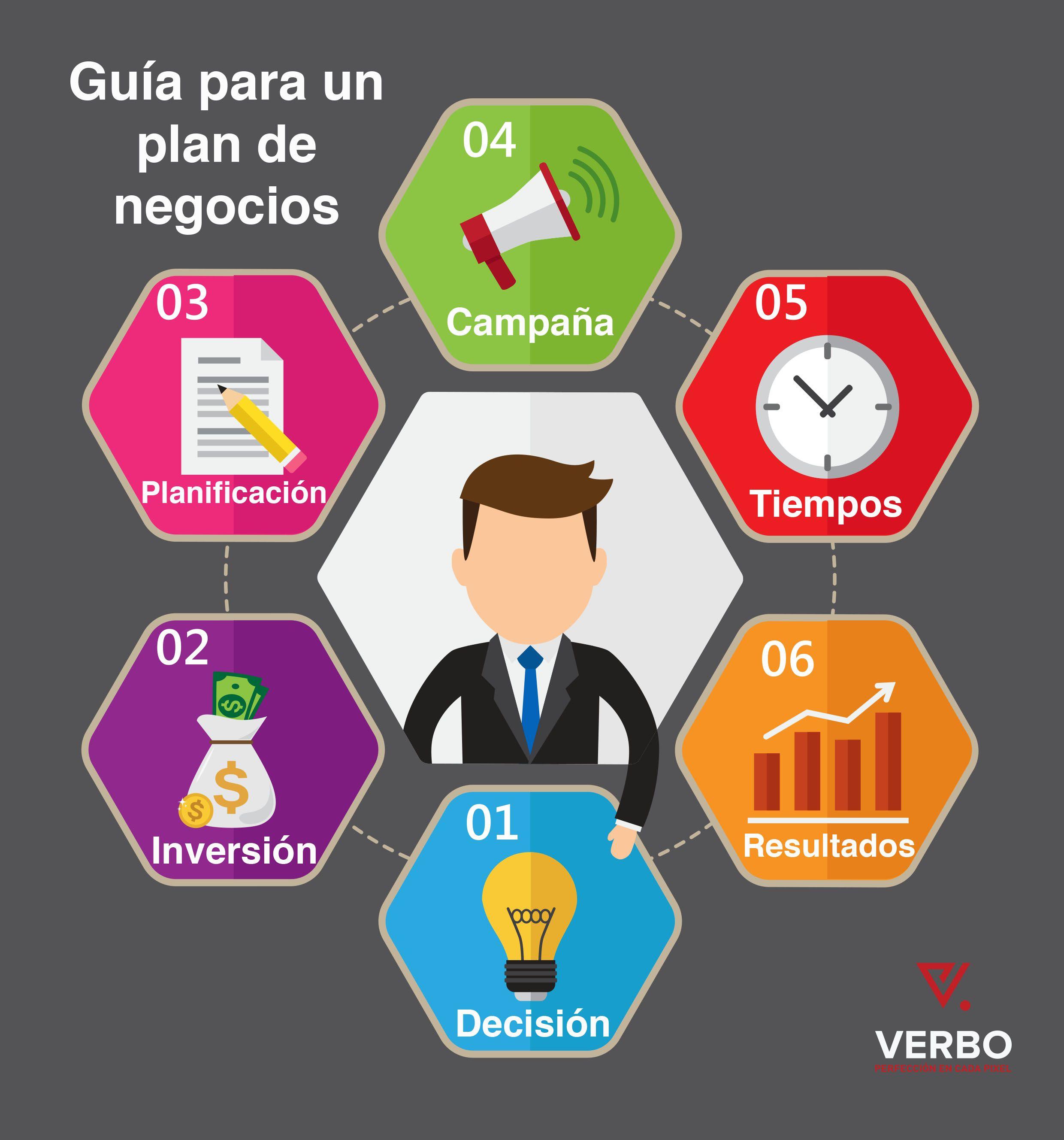 Pin de VERBO Comunicación en Planes de Negocio | Pinterest | Plan de ...