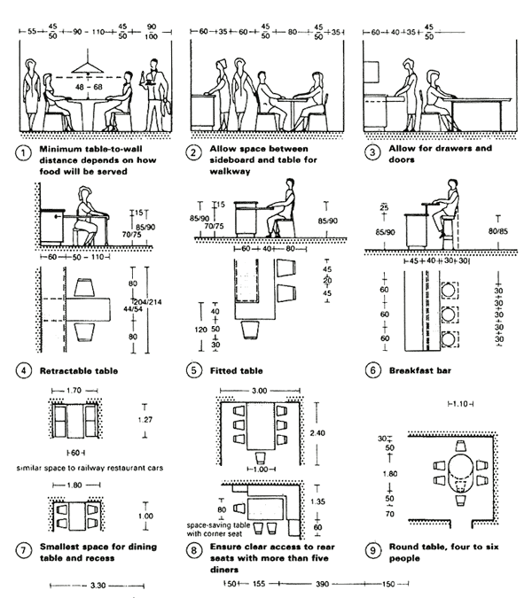 Ergonomics data pinterest architecture interiors