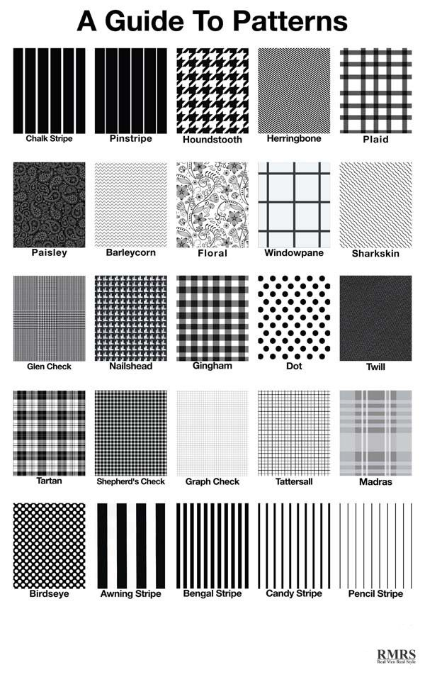 Photo of Custom Suit Fabrics | Pattern and Formality