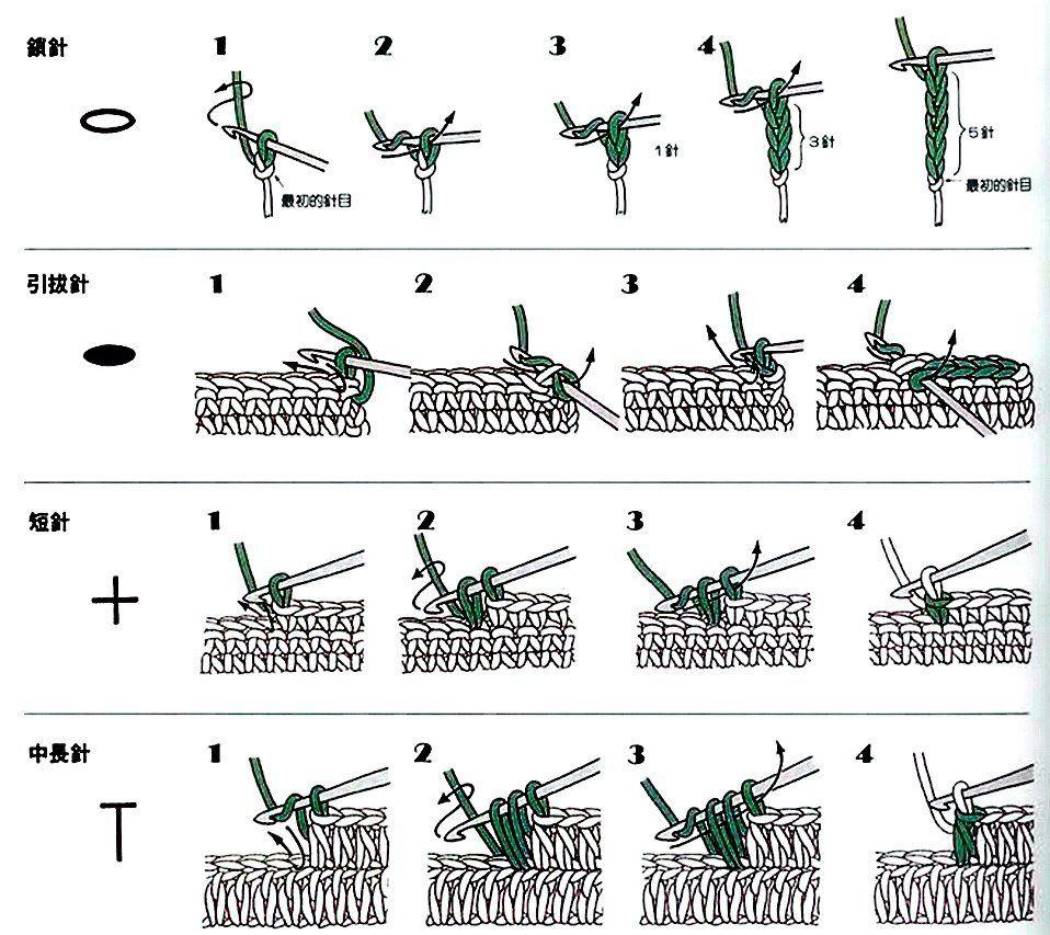 плетение крючком для начинающих схемы для детей