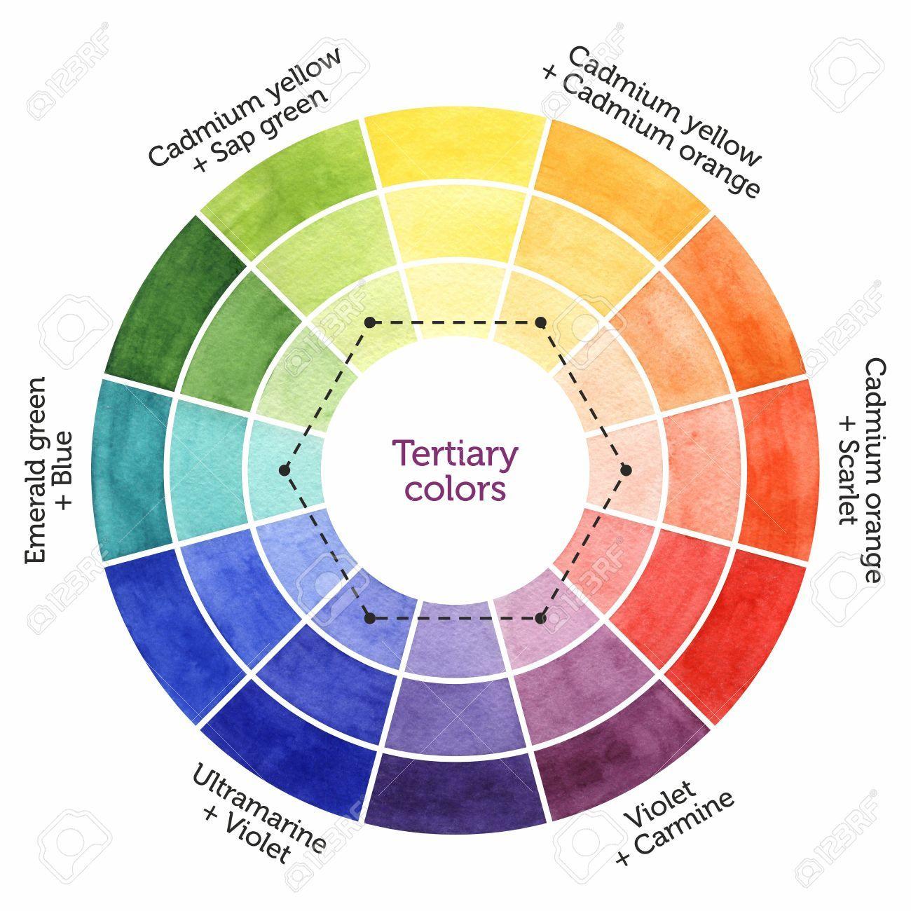 Stock Photo In 2020 Farbmischtabelle Farben Mischen Und