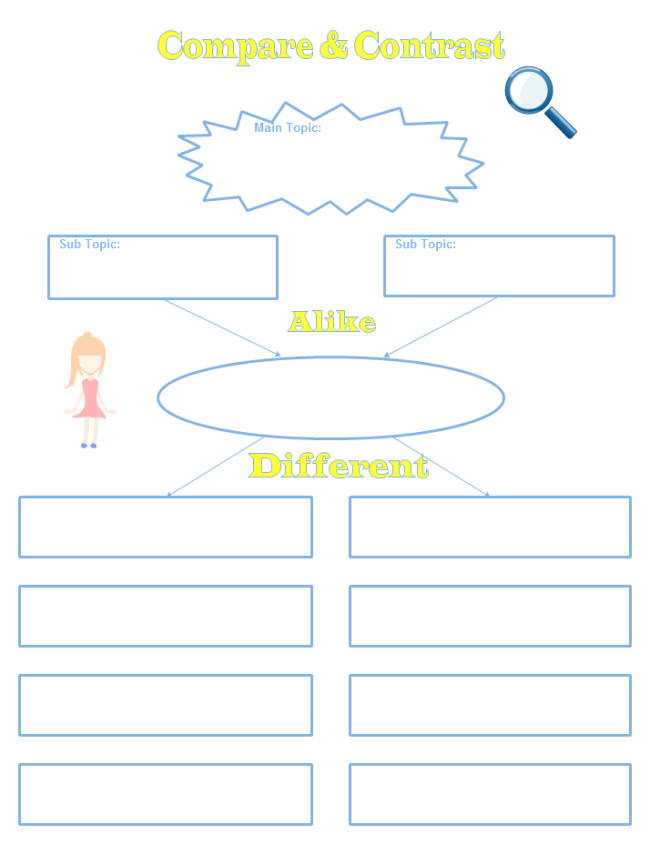 Using This Compare And Contrast Graphic Organizer To Recoganizer