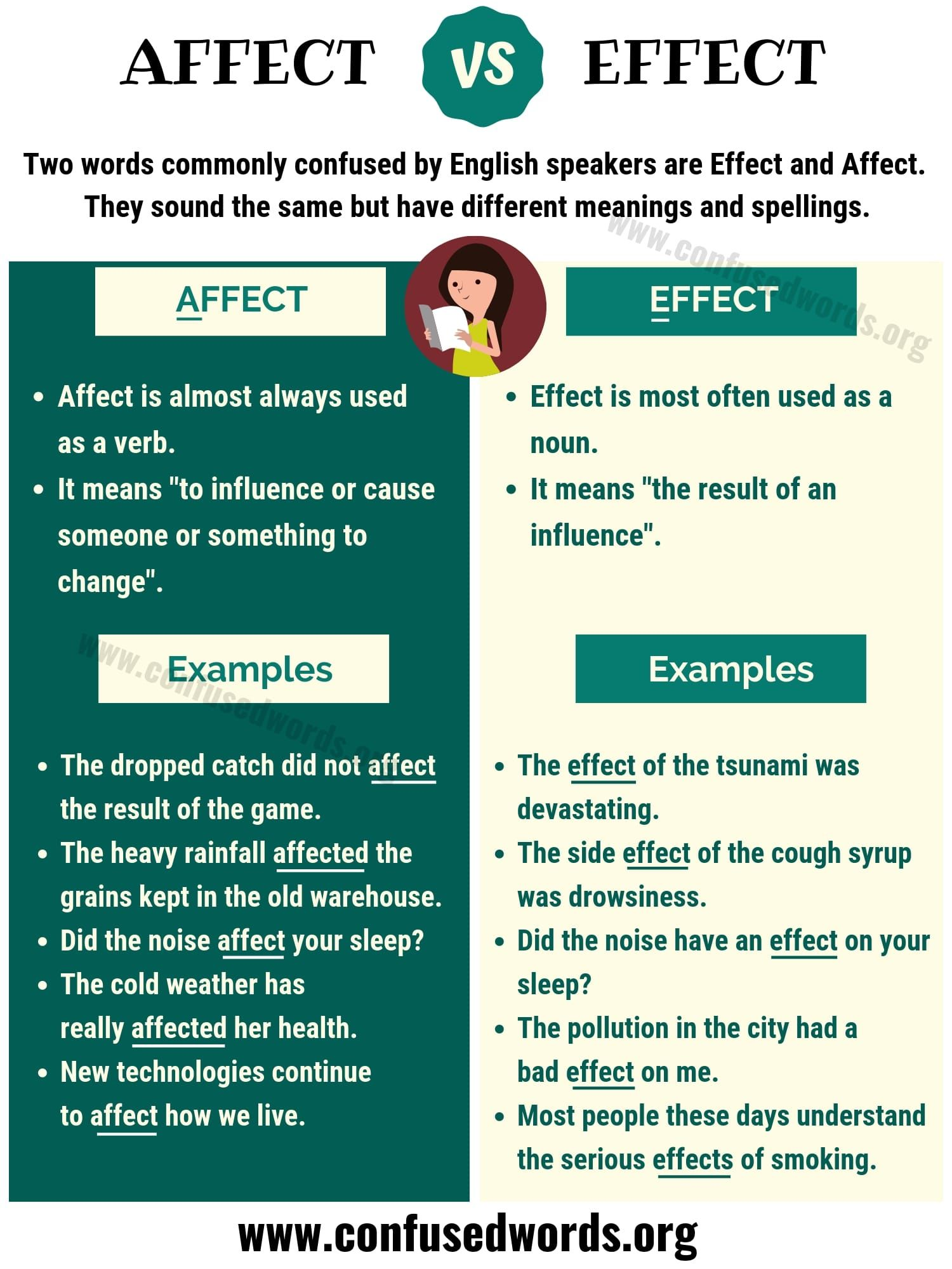 Affect Vs Effect How To Use Effect Vs Affect Correctly With