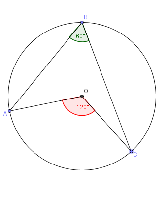 Geogebra applet that Illustrates the measure of the central angle is ...