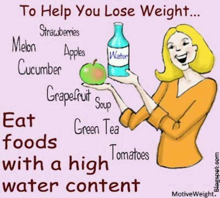 Pin By Betsylg On Weight Loss Tips
