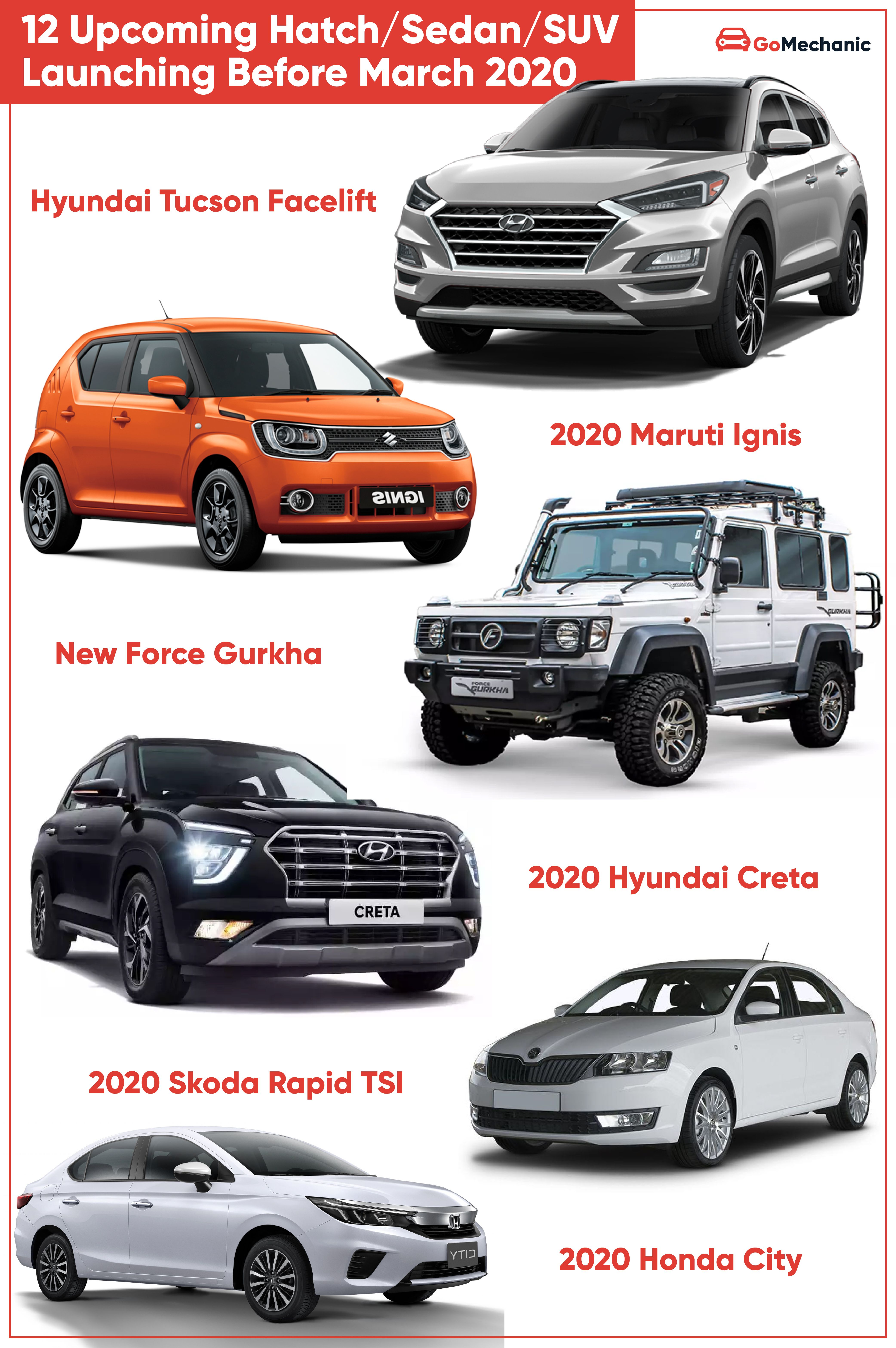 12 Upcoming Cars In India Launching Before March 2020 In 2020