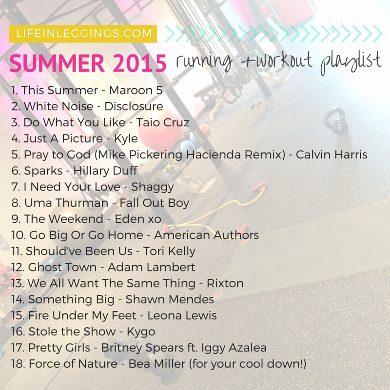 Fashion style 7 Your for Songs Summer #TBT Playlist for woman