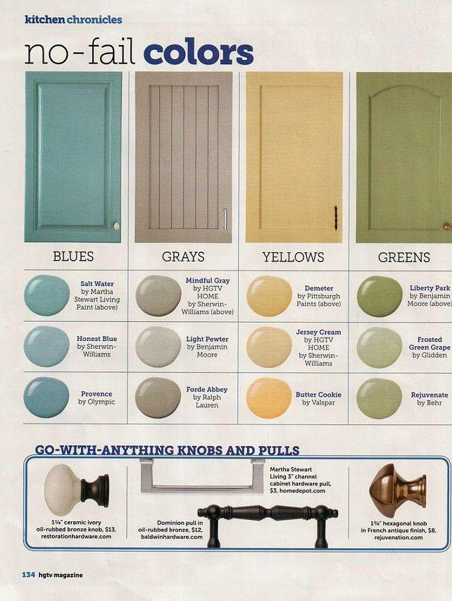 Paint Color No-Fail Paint Colors Paint Color Ideas - stool color chart