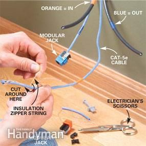 Installing Communication Wiring Telephone Cable and Electrical