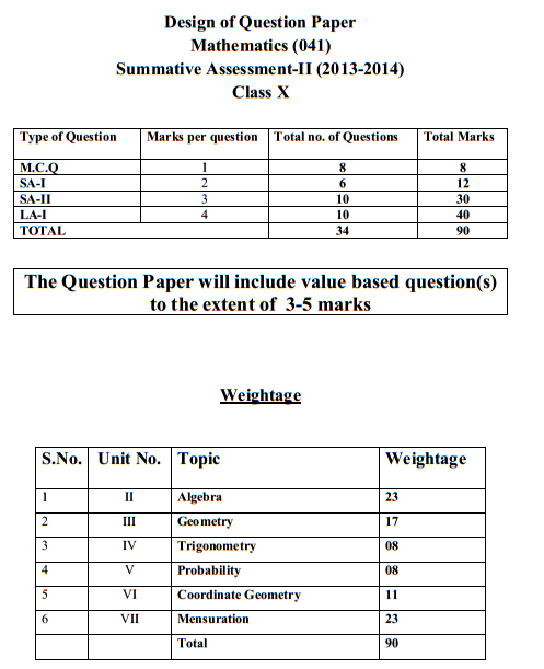 Maths sample papers for class 10 cbse for sa2 2014 cbse sample maths sample papers for class 10 cbse for 2014 malvernweather Image collections