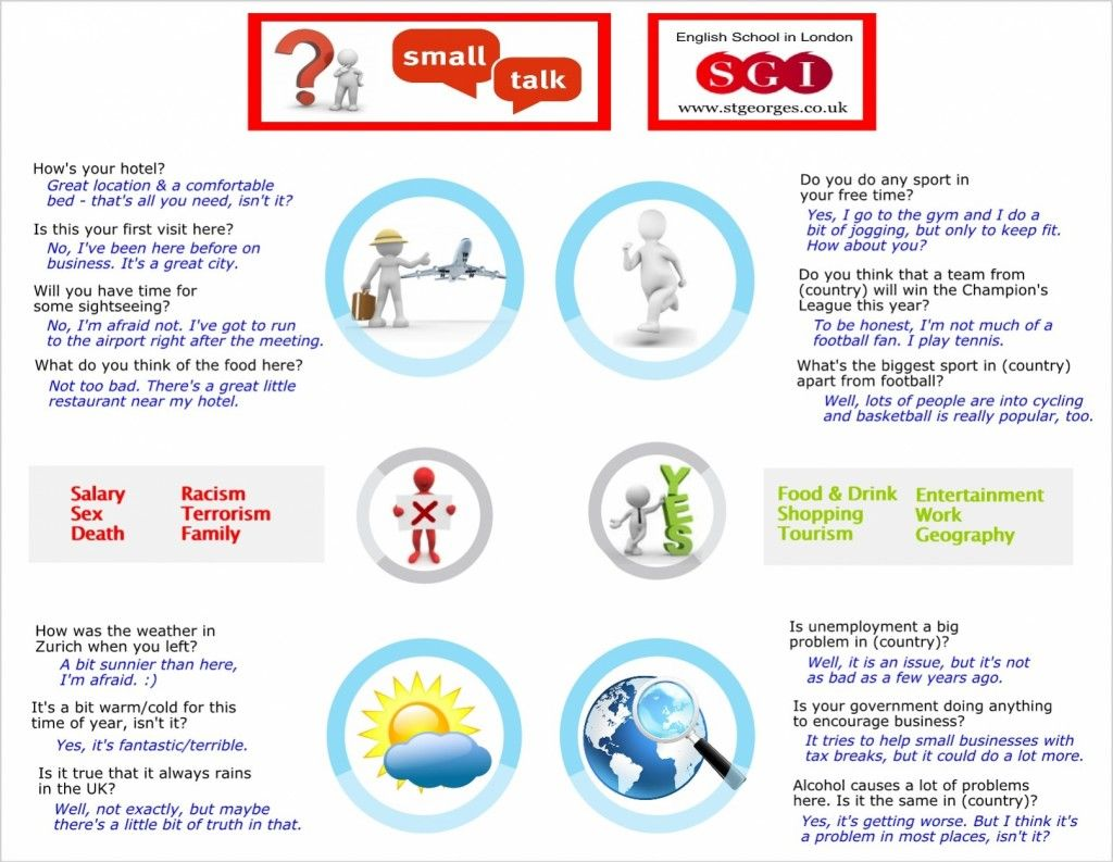 Small Talk Examples Business English Competition Small
