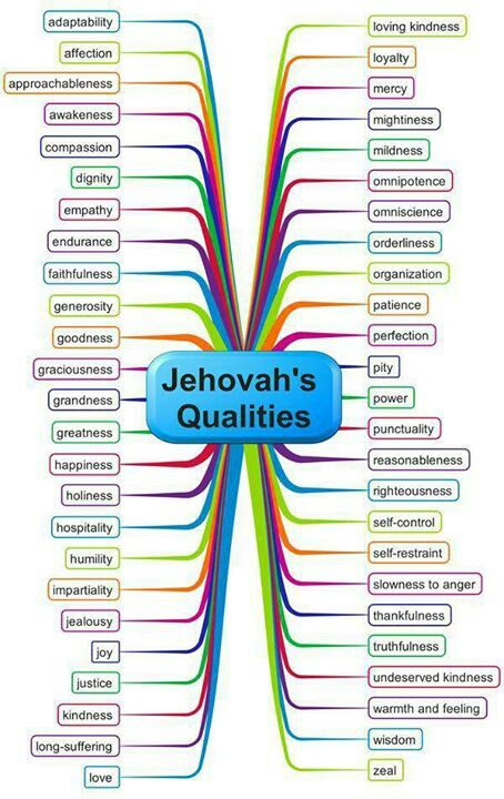 Family Worship Ideas Jehovahs Witnesses