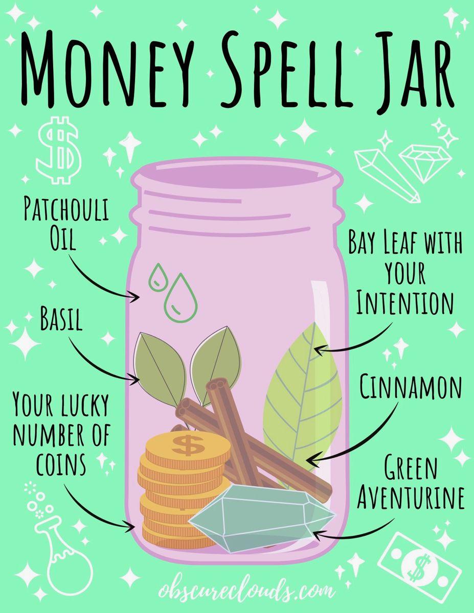 Money Spell Jar In 2020 Jar Spells Spells Witchcraft Money Spells