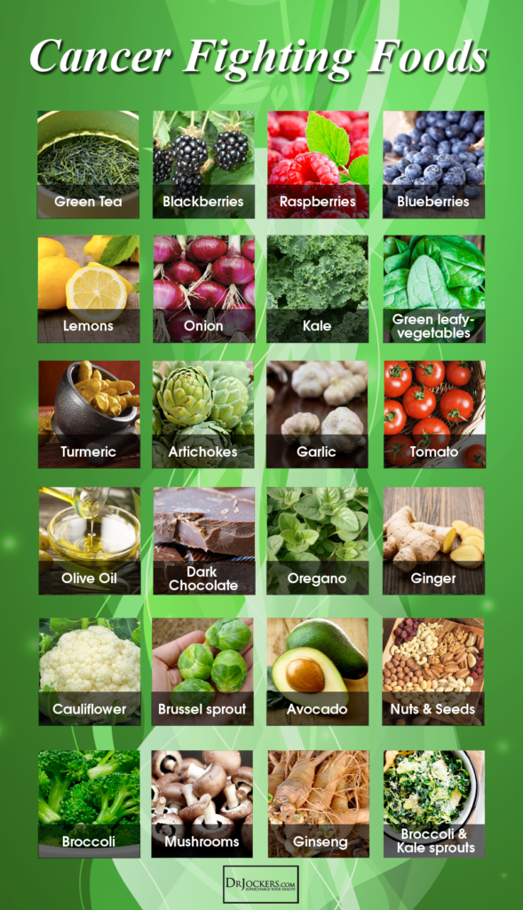Top 24 Cancer Fighting Foods   Remedy1 A~G