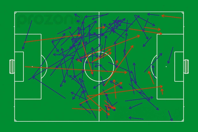 The winning formula: how data analytics is keeping football