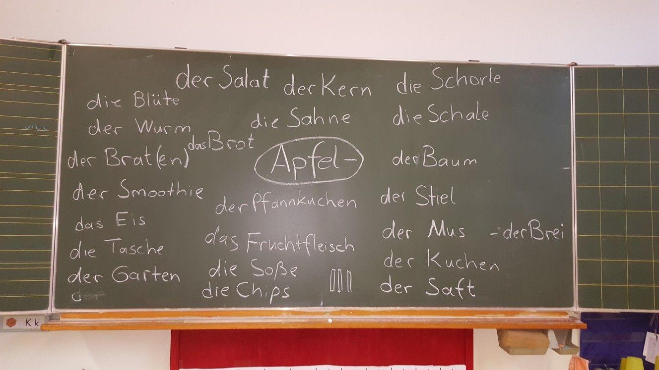 Zusammengesetzte Nomen Mit Dem Nomen Apfel Zusammengesetzte Nomen Schulideen Deutsch Unterricht