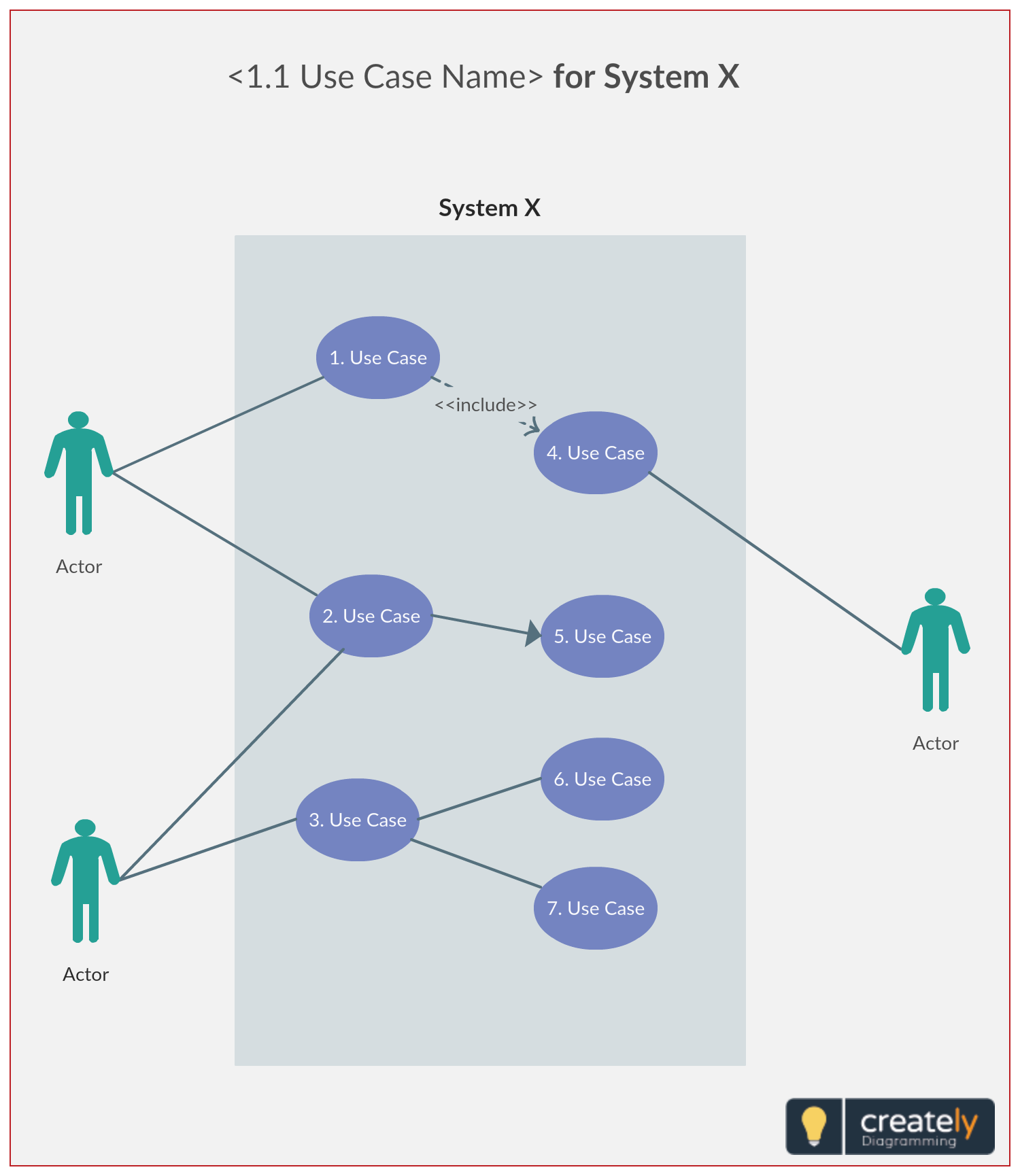 Uml Use Case Diagrams Use Case Diagrams Are Usually Referred To As Behavior Diagrams Used To Describe A Set Of Actions Use Cases Tha Use Case Templates Case