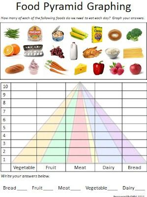 food pyramid graphing worksheet for the classroom pinterest graphing worksheets food. Black Bedroom Furniture Sets. Home Design Ideas