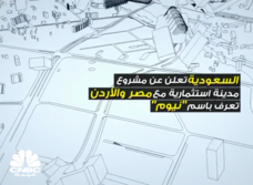 تعرف على مدينة نيوم السعودية تعلن عن مشروع مدينة استثمارية مع مصر والأردن تعرف باسم نيوم مدينة نيوم ستقام على مساحة 26 ألفا و 500 كليو Map Map Screenshot