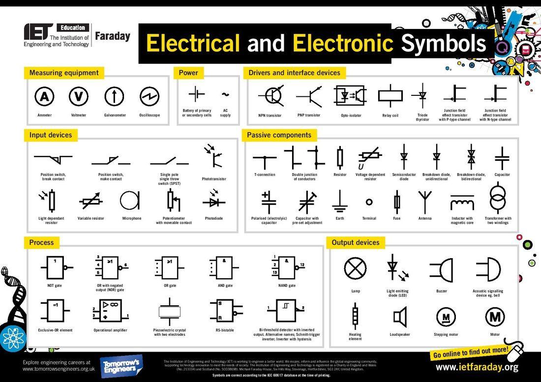 Electronic Electrical Symbols Electrical Symbols Electronic Circuit Projects Electronics Basics [ 777 x 1100 Pixel ]